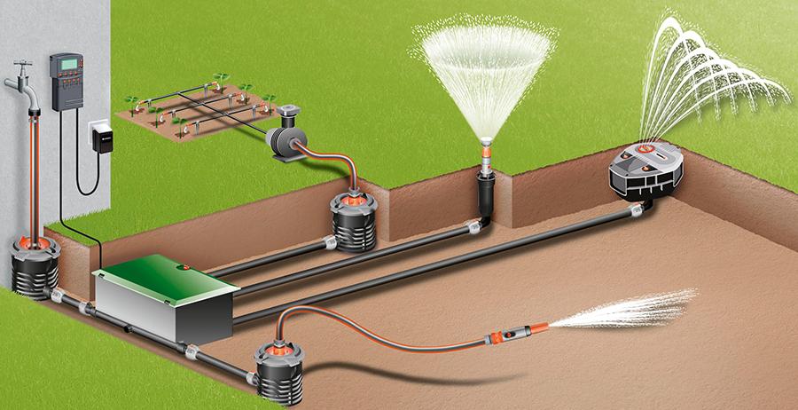 5 bước để vệ sinh thiết bị tưới